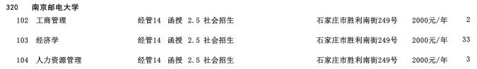 2019年南京邮电大学专科起点升本科河北省招生生源计划2