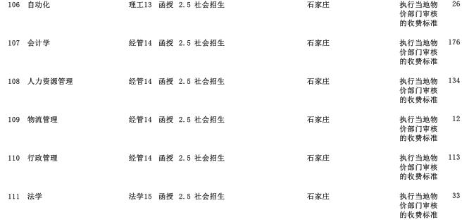 2019年武汉科技大学专科起点升本科河北省招生生源计划3