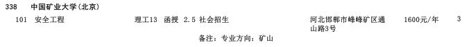 2019年中国矿业大学(北京)专科起点升本科河北省招生生源计划2