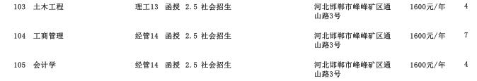 2019年中国矿业大学(北京)专科起点升本科河北省招生生源计划3