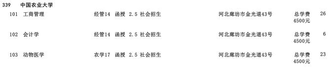 2019年中国农业大学专科起点升本科河北省招生生源计划2