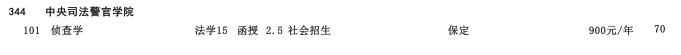 2019年中央司法警官学院专科起点升本科河北省招生生源计划2