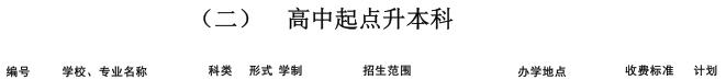 2019年辽东学院高中起点升本科河北省招生生源计划1