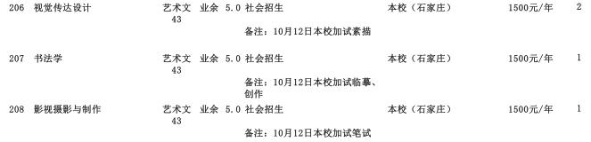 2019年河北美术学院高中起点升本科河北省招生生源计划3