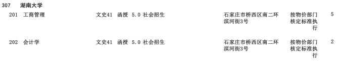 2019年湖南大学高中起点升本科河北省招生生源计划2