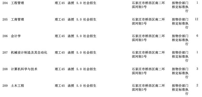 2019年湖南大学高中起点升本科河北省招生生源计划3