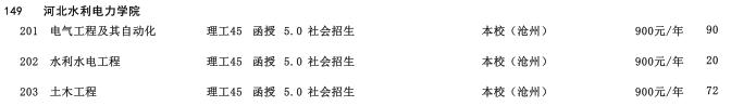 2019年河北水利电力学院高中起点升本科河北省招生生源计划2