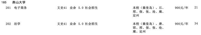 2019年燕山大学高中起点升本科河北省招生生源计划2