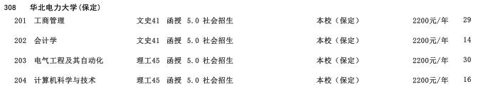 2019年华北电力大学(保定)高中起点升本科河北省招生生源计划2