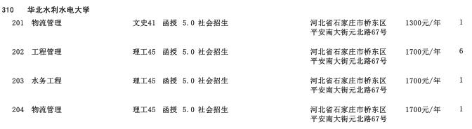 2019年华北水利水电大学高中起点升本科河北省招生生源计划2