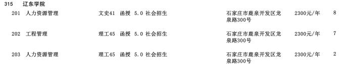 2019年辽东学院高中起点升本科河北省招生生源计划2