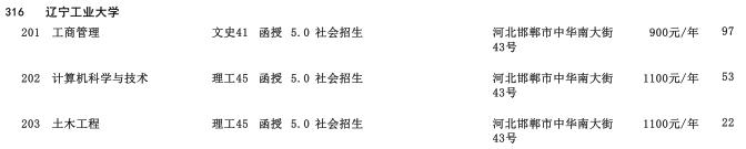 2019年辽宁工业大学高中起点升本科河北省招生生源计划2