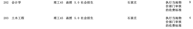 2019年武汉科技大学高中起点升本科河北省招生生源计划3