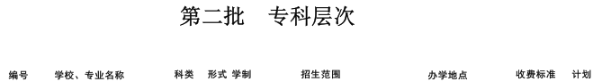 合乐分分彩开奖数据_2019年保定职业技术学院专科层次河北省招生生源计划1
