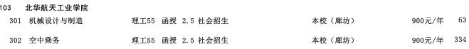 pc蛋蛋下载安装苹果_2019年北华航天工业学院专科层次河北省招生生源计划2