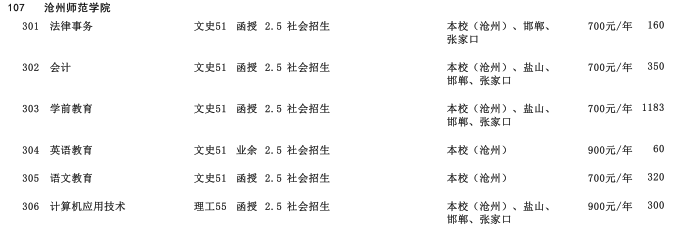 江苏快三计划和值官方网址22270.COM_2019年沧州师范学院专科层次河北省招生生源计划2