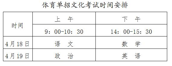 2020年安徽普通高等学校运动训练、武术与民族传统体育专业招生考试公告1