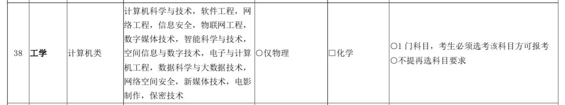 新高考省份,想�W�算�C��I,�怎么�x科?哪�N�M合最好?(北京、江�K�槔�)4