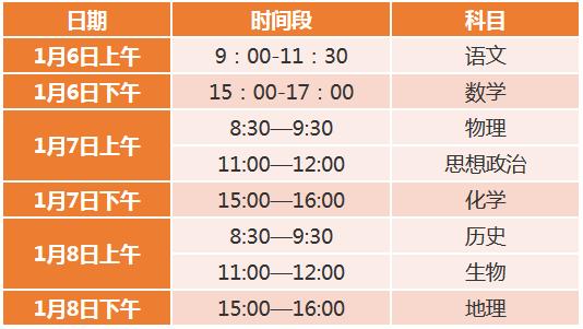 2020年天津关于组织高考适应性测试的通知