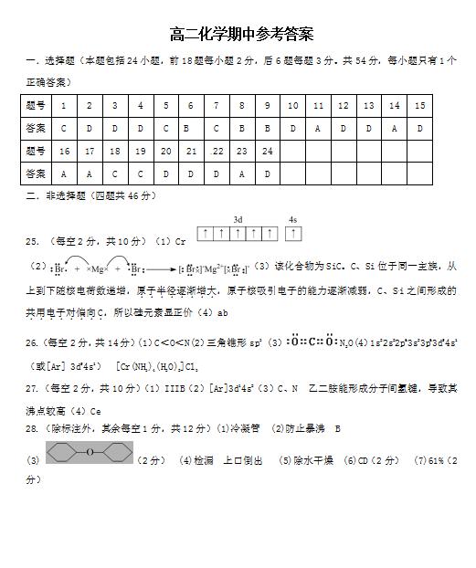 2020届山西省怀仁一中高二化学上学期期中试卷答案(图片版)