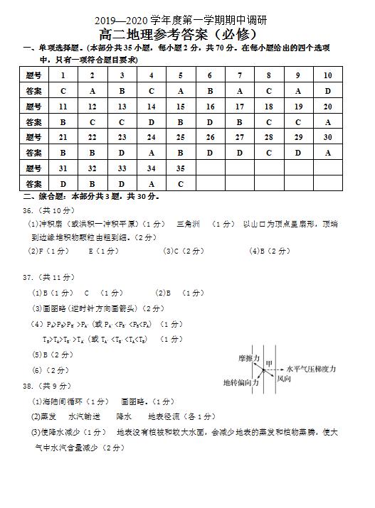 2020届江苏省徐州市高二地理上学期期中试卷答案(下载版)