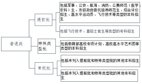 2020年山�|省普通高校招生 夏季考�和�取工作��施方案有�P�热� 解�x1