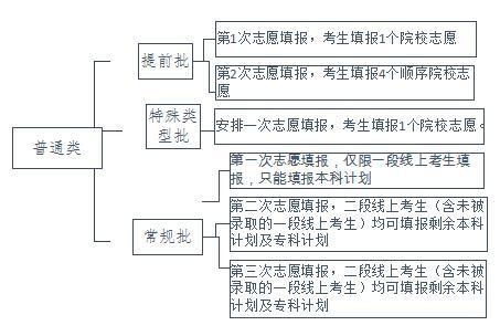 2020年山�|省普通高校招生 夏季考�和�取工作��施方案有�P�热� 解�x2