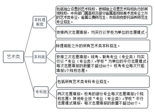 2020年山�|省普通高校招生夏季考�和�取工作��施方案有�P�热萁庾x3