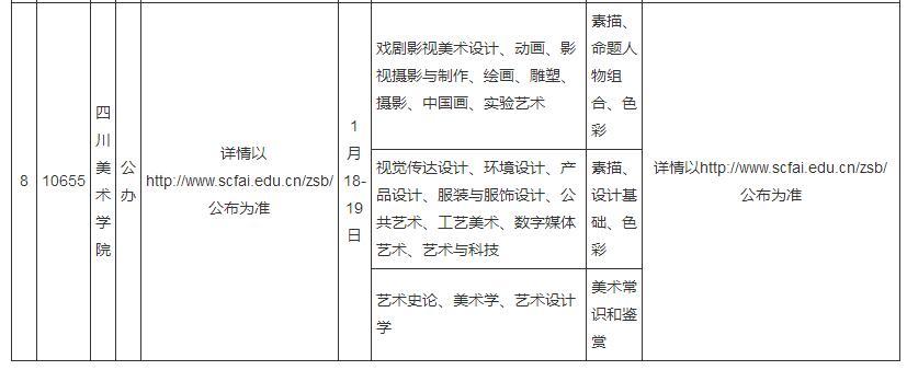 2020年�V西省�P于�^外普通高校在�V西�M���g���I�?季唧w安排的公告6