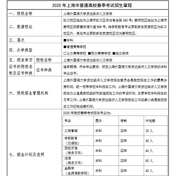 上海外���Z大�W�t�_���人文�W院2020年春季考�招生章程1
