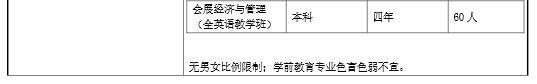 上海外���Z大�W�t�_���人文�W院2020年春季考�招生章程2