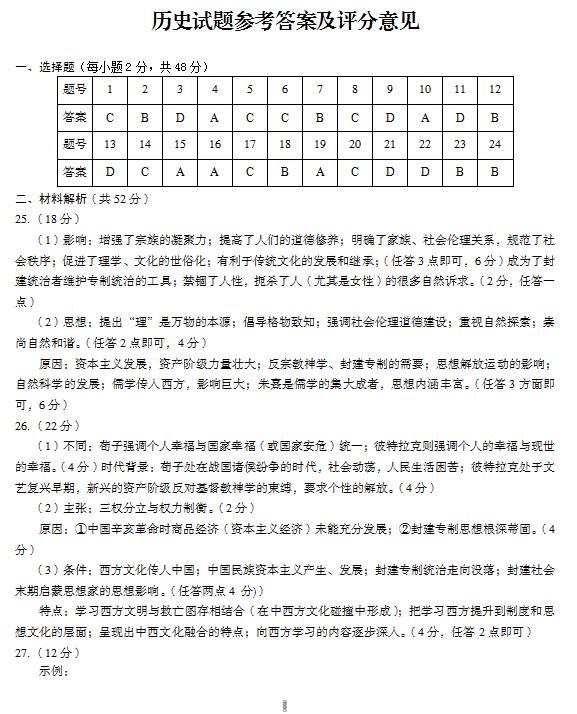 2019-2020四川省遂宁市高二历史上学期期未试卷答案(下载版)