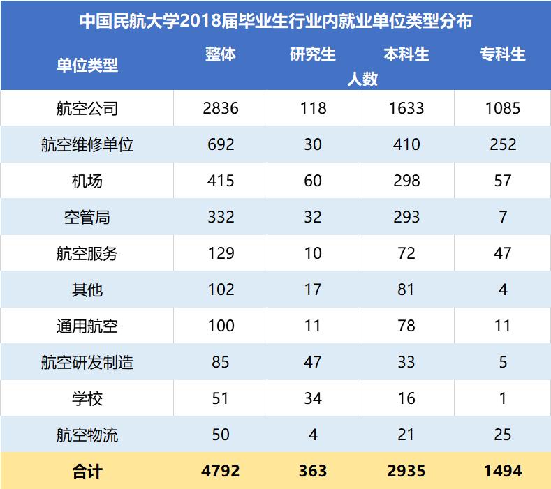 中国民航大学――蓝天白云竞敖翔2