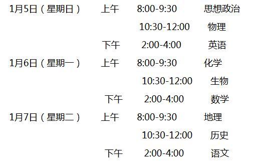 2020年北京第一次学考合格考开考