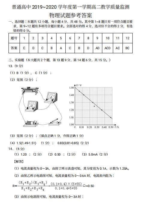 2019-2020云南省普通高中高二物理上学期期末试卷答案(下载版)