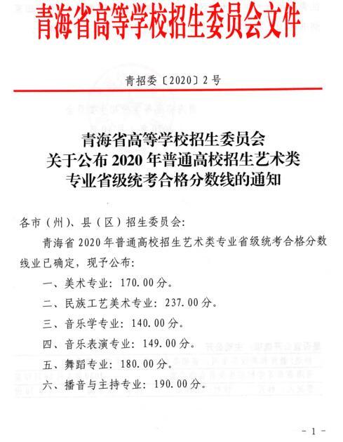 青海2020年关于公布普通高校招生艺术类专业省级统考合格分数线的通知1