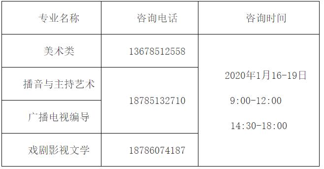 2020年贵州普通高校招生美术类、播音与主持艺术、广播电视编导、戏剧影视文学专业统考成绩可查询