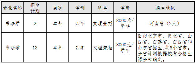 中央财经大学2020年艺术类招生简章2