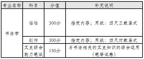 中央财经大学2020年艺术类招生简章3