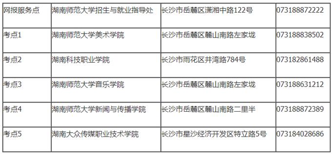 2020年湖南高考艺术类考生参加省外高校来湘组织艺术类专业校考注意事项