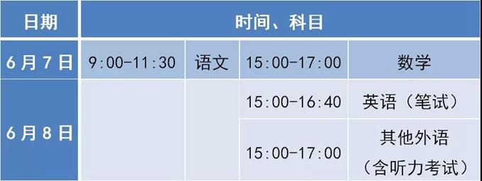 2020年北京市普通高等学校招生考试安排与录取工作方案出炉1