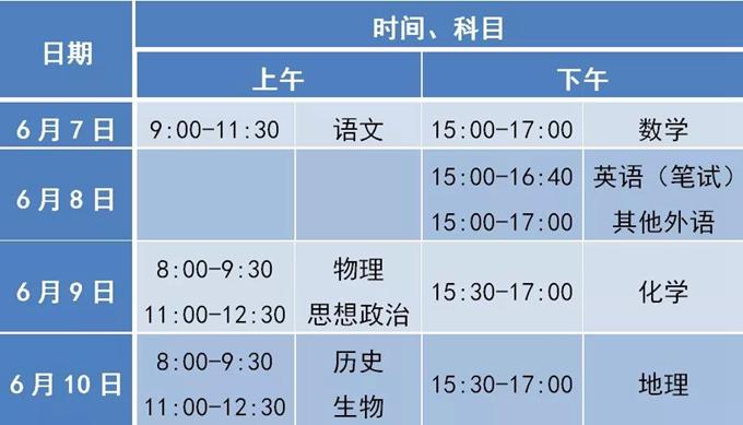 """北京2020年本科录取""""3+3""""模式、实行院校专业组……高招有这些变化1"""