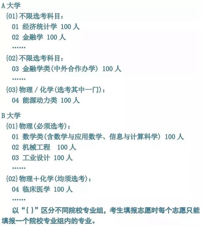 """北京2020年本科录取""""3+3""""模式、实行院校专业组……高招有这些变化2"""