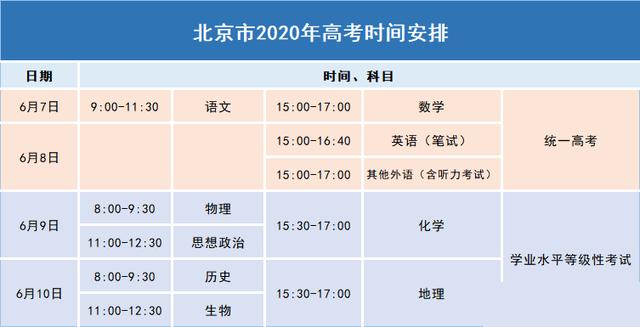 2020年高考和学业水平等级考考试时间如何安排?