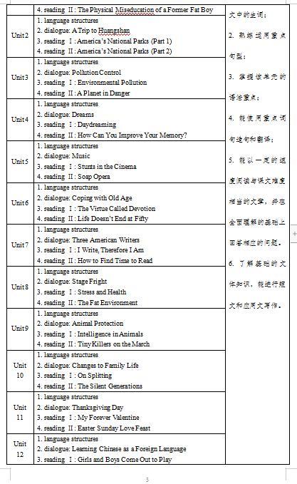 2020年韶关学院专插本专业课考试大纲综合英语3