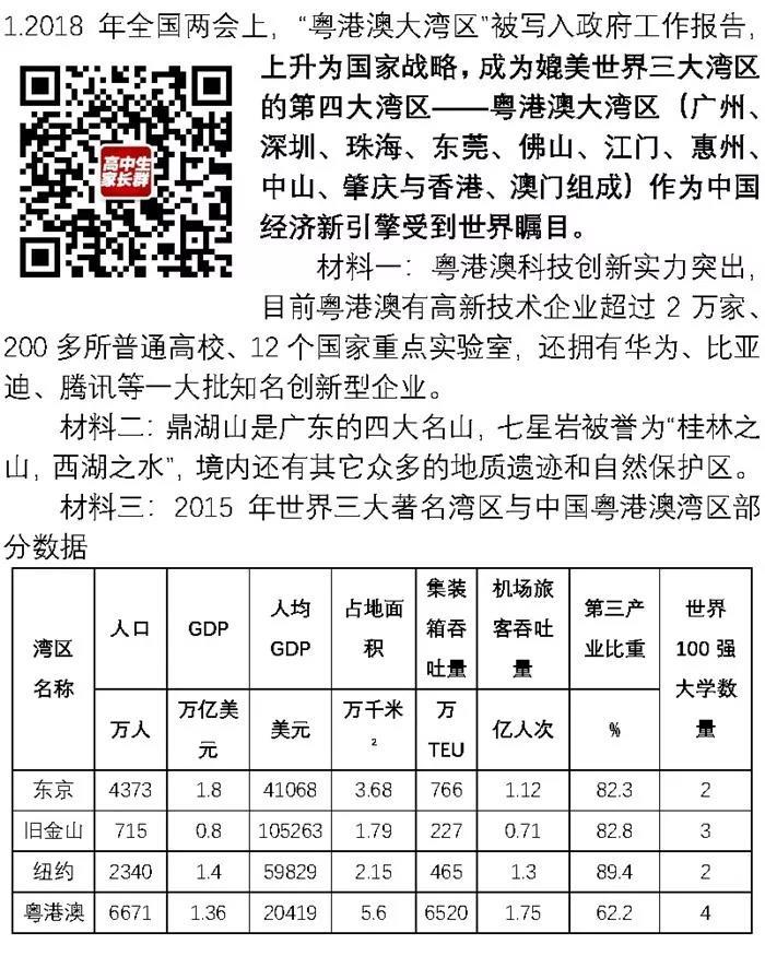 2020年春晚高考地理考點:粵港澳大灣區3
