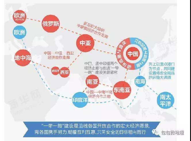2020年春晚高考地理考点:一带一路(区域地理、沿线各国的地理特征及产业优势区位)2
