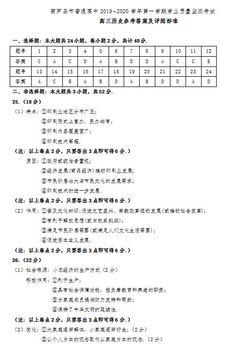 2019-2020辽宁省葫芦岛市高三历史上学期期末试卷答案(下载版)