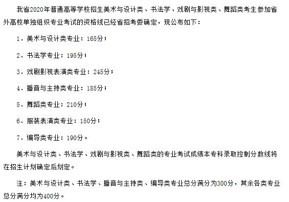 2020年四川省普通高等学校招生美术与设计类、书法学、戏剧与影视类、舞蹈类考生参加省外校考资格线确定