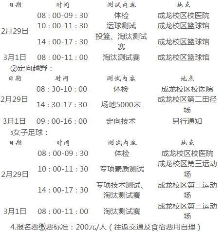 2020年四川师范大学高水平运动员选拔与招生工作章程